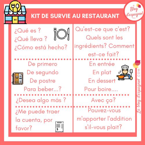 vocabulaire-voyages-espagnol-restaurant