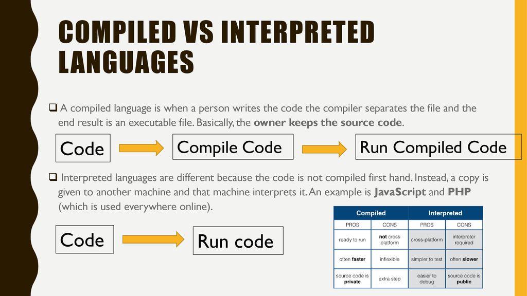 Langage compilé vs interprété