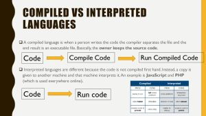 """Langage compilé vs interprété<span class=""""wtr-time-wrap after-title""""><span class=""""wtr-time-number"""">6</span> min read</span>"""