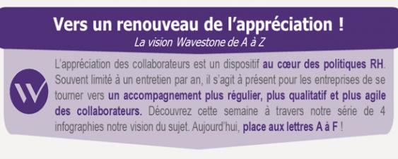 Vers un renouveau de l'appréciation ! La vision Wavestone de A à Z (de A à F)