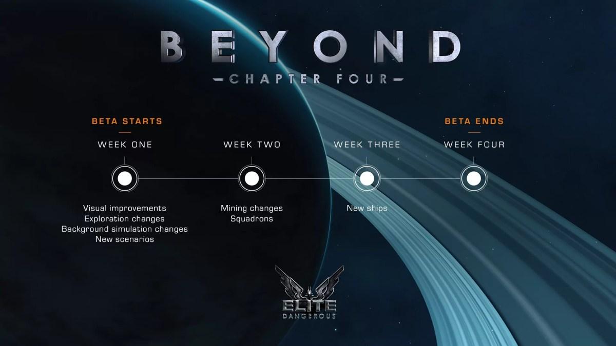 Elite Dangerous-Timeline