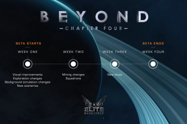 Elite Dangerous-Timeline Beyond