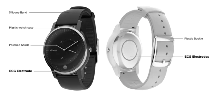 Withings : Move ECG