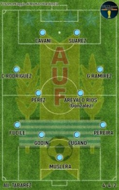 Mondiali URUGUAY