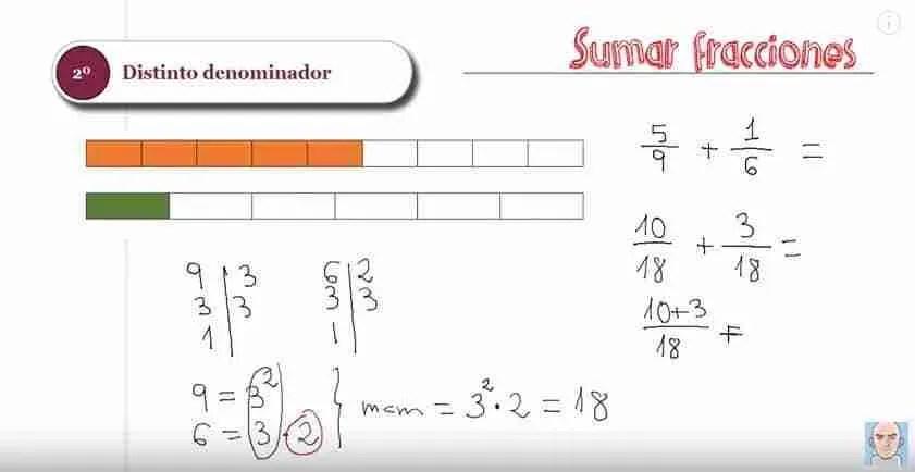 Ejercicios resueltos de sumas y restas de fracciones