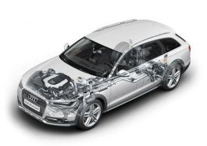Audi A6 allraod _ image Audi