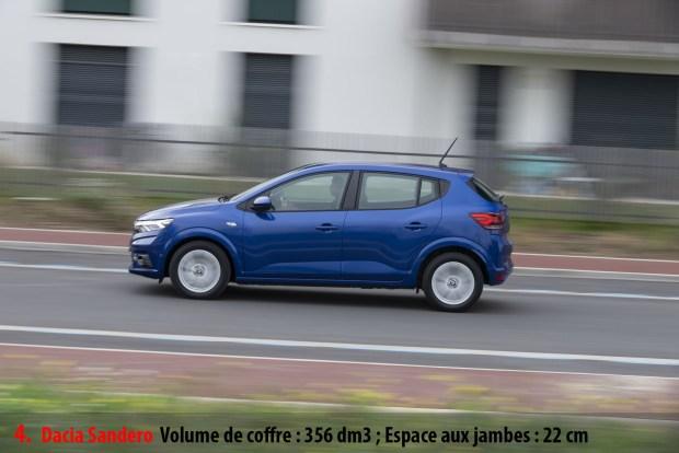 Dacia Sandero_image Dacia