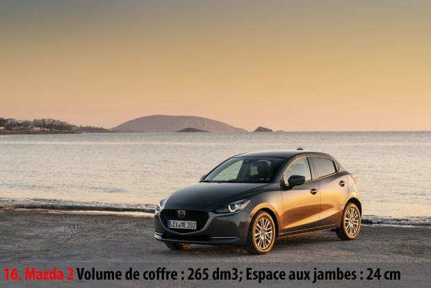 Mazda 2 _ image Mazda
