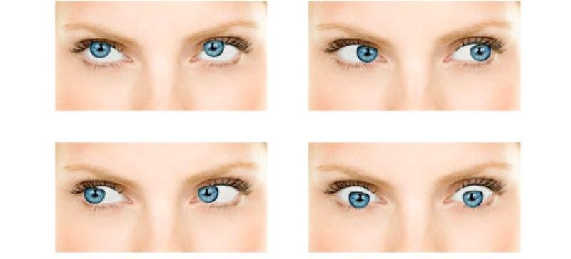 viziune cu pupila îngustă și largă vederea deteriorează presiunea asupra ochilor