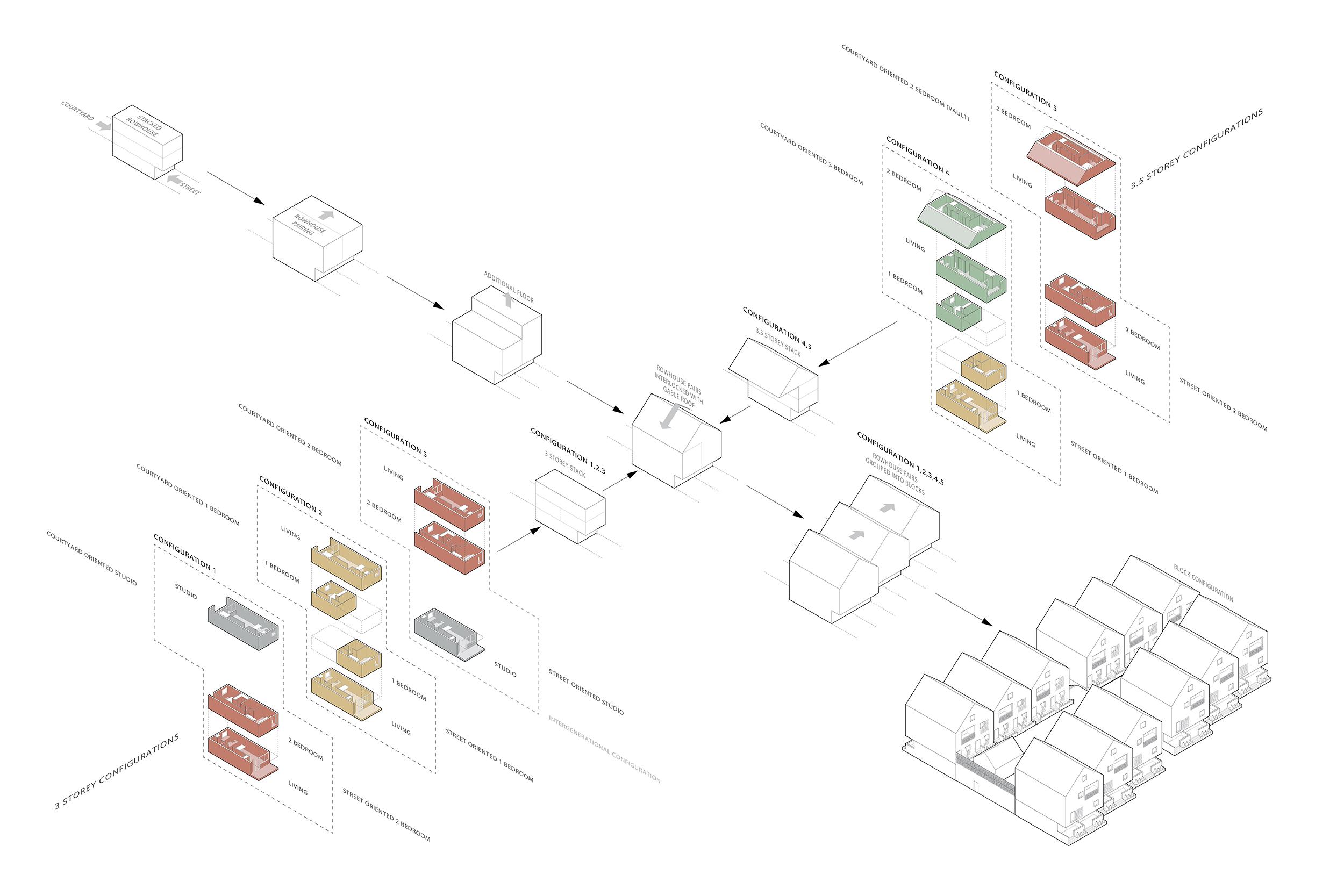 Bricolage | Leckie Studio Architecture + Design