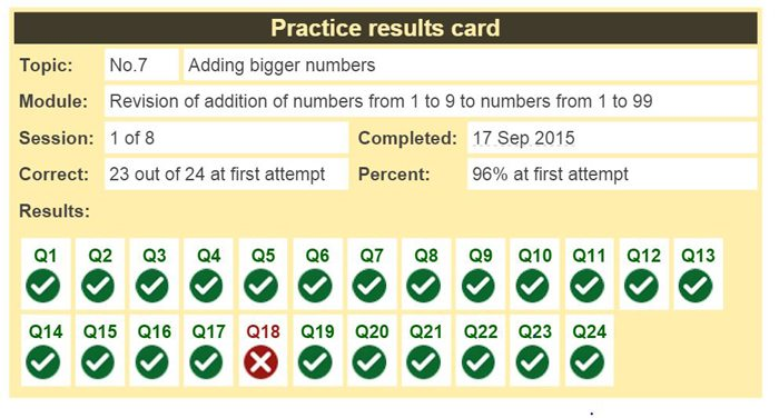 The Maths Factor - Practice Results Card