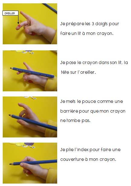 histoire pour apprendre à bien tenir son crayon