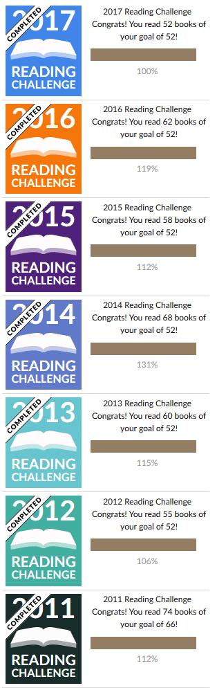 goodreads challenges - En cours...