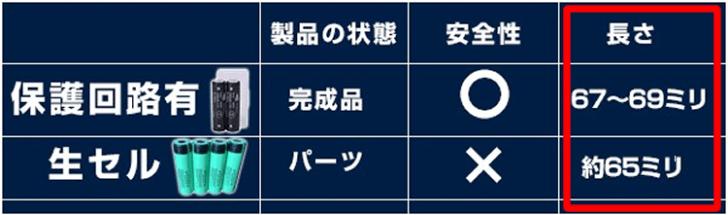 18650・7_hikaku_namaseru