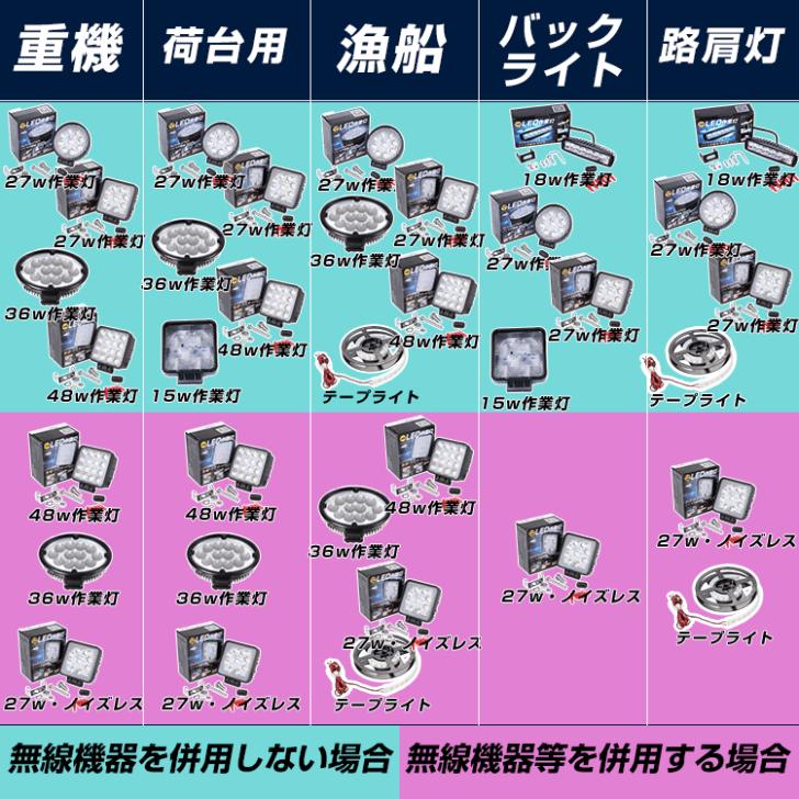 ledワークライト用途別一覧表