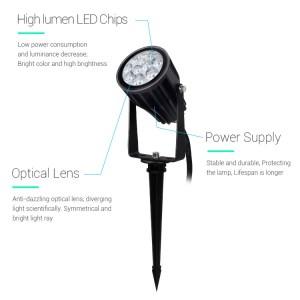 Vízálló kerti lámpa 6W (FUTC04) RGB-CCT minőségi led optika
