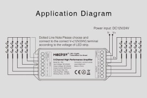 Milight-P5-jelerosito-bekotese-300x200 Milight CCT zónavezérlő (FUT035) színhőmérséklet vezérlő