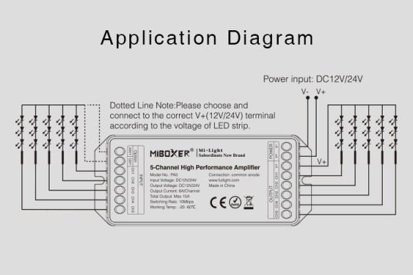Milight-P5-jelerosito-bekotese-600x400 Led szalag vezérlése - rövid betekintés a smart világítás világába ötletek Tippek