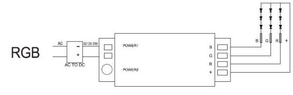 RGB-controller-bekotes-600x195 Led szalag vezérlése - rövid betekintés a smart világítás világába ötletek Tippek