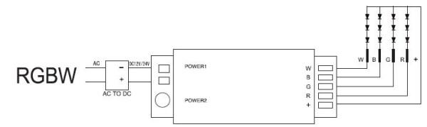 RGBW-controller-bekotes Milight RGBW led szalag csoportvezérlő (FUT038 up.)