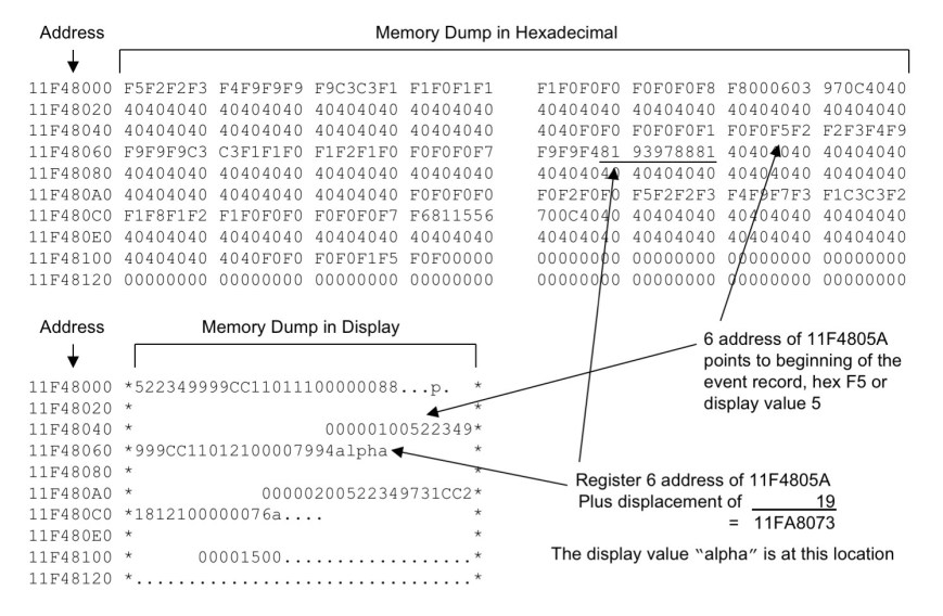 MemoryDumpforAddrinRegister6