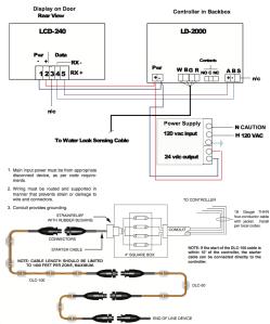 Water Leak Sensing Diagram