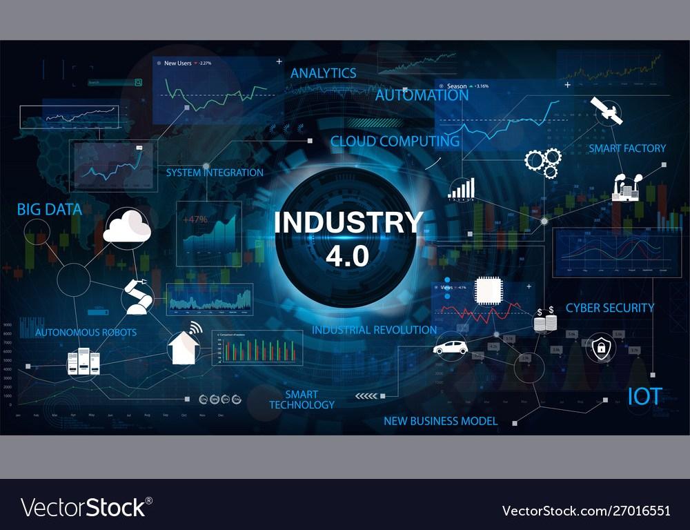 industry 4.0 1 ledlights.blog