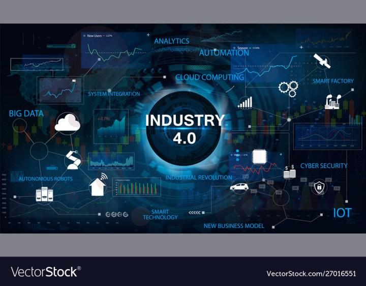 industry 4.0 1 3 ledlights.blog