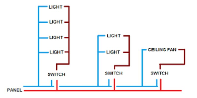 How to Connect Multiple LED Lights to One Switch