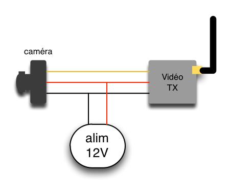 Schéma FPV basique