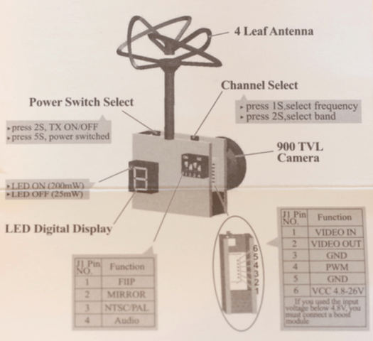 Eachine MC02 manual