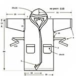 Kelvin Safety Tool