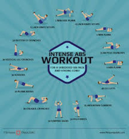 Abs Workout – Daily Fitness v4.7.9 Crack With {Free Download}