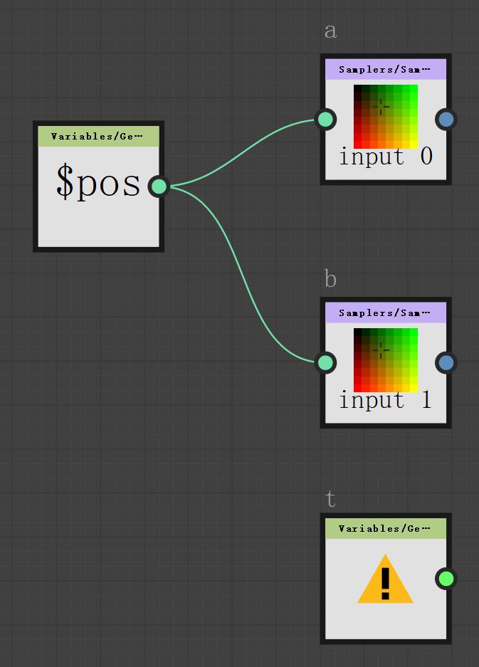 V a i a b 1 e s 、 G e •  $pos  V ax i ab 1 e s 、 G e •  S an p 1 e s 、 S an • •  S an p 1 e s 、 S an • •  input 1  input O