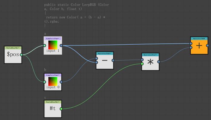 public static Color LerpRGB (Color  a, Color b, float t)  return new Color( a + (b  t). rgba;  input 1  $pos  input 0
