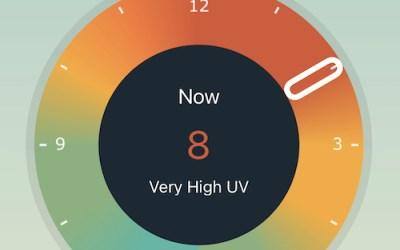 Using the UV Index in Sunburn Season ☀️