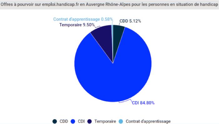 répartition1