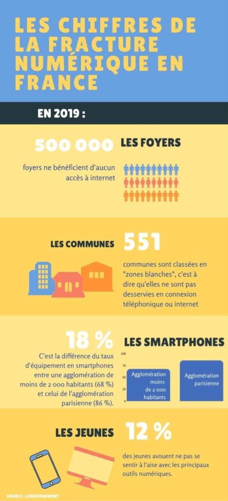 Infographie : Clara Maillé
