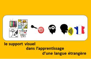 « Le support visuel dans l'apprentissage d'une langue étrangère » – Annonce d'un carnaval d'articles