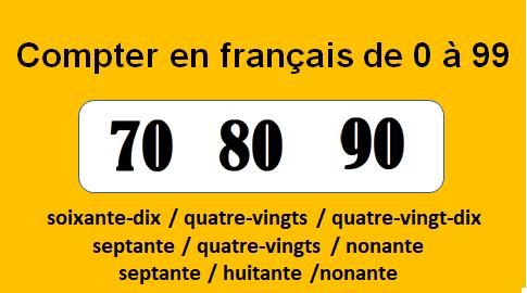 Compter en français de 0 à 99, les différents systèmes, les différences culturelles