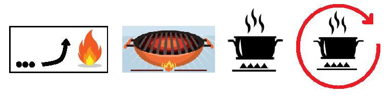 mots mêlés illustrés - verbes utiles à la cuisine 2