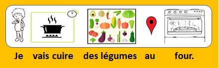 Je vais cuire des légumes au four - near futur in French