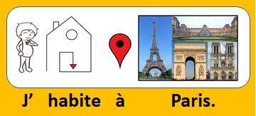 J'habite à Paris.