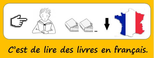 C'est de lire des livres en français.