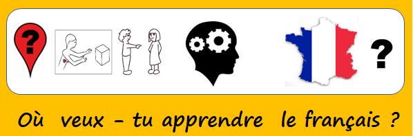 Où veux-tu apprendre le français ?