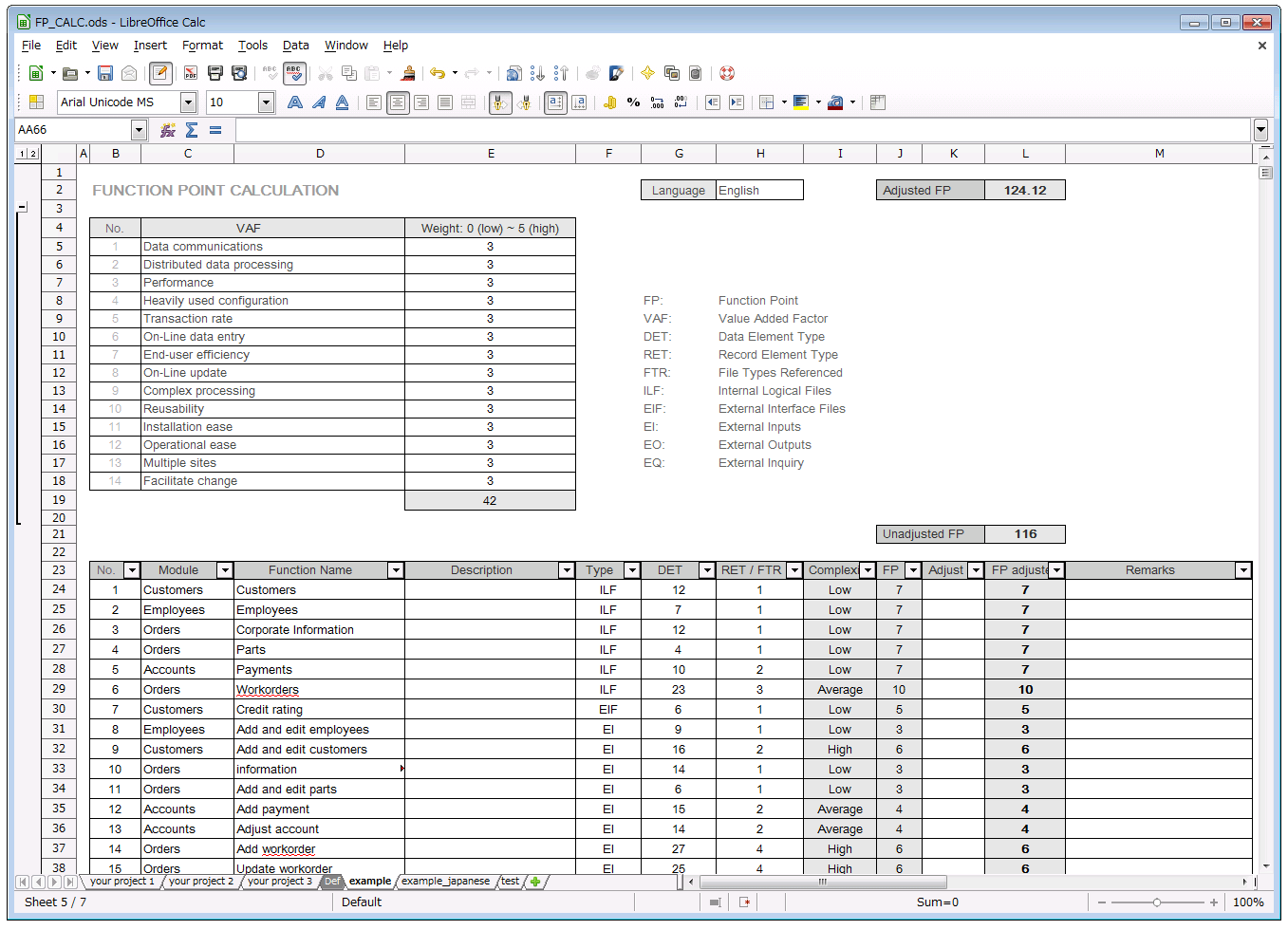 Function Point Spreadsheet
