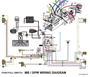 G503 WWII Willys and Ford Early 19411942 Jeep Wiring Diagram