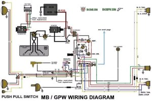 G503 WWII Willys and Ford Early 1942 Jeep Wiring Diagram