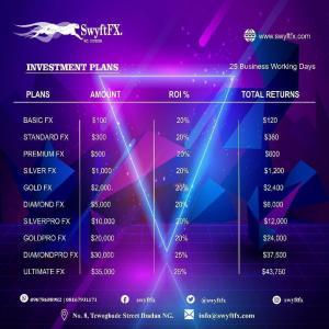 Swyftfx Investment
