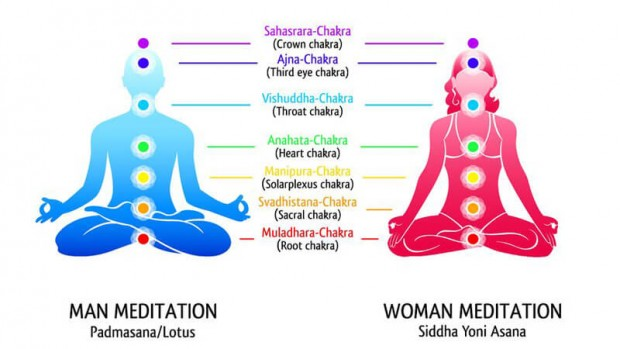KUNDALINI MEDITATION | The Mind Exists as a Servant of the Soul